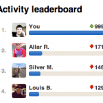 Sportlyzer activity leaderboard April 1